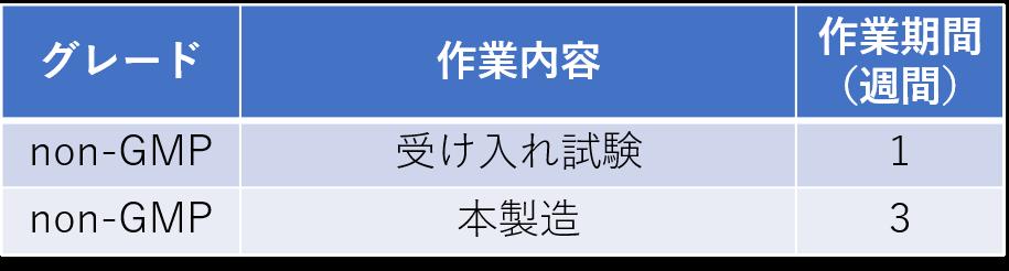 プラスミド_タイムライン