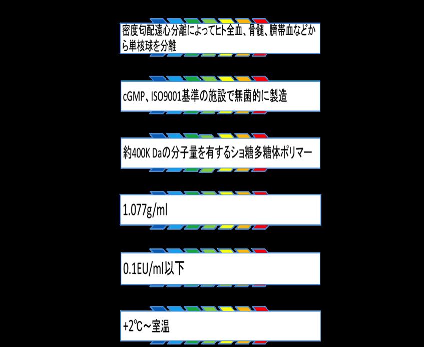 experiment_04
